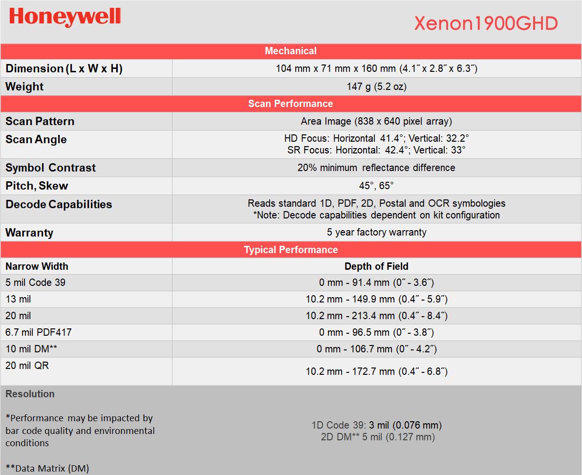 Autopack - Honeywell Xenon 1900GHD