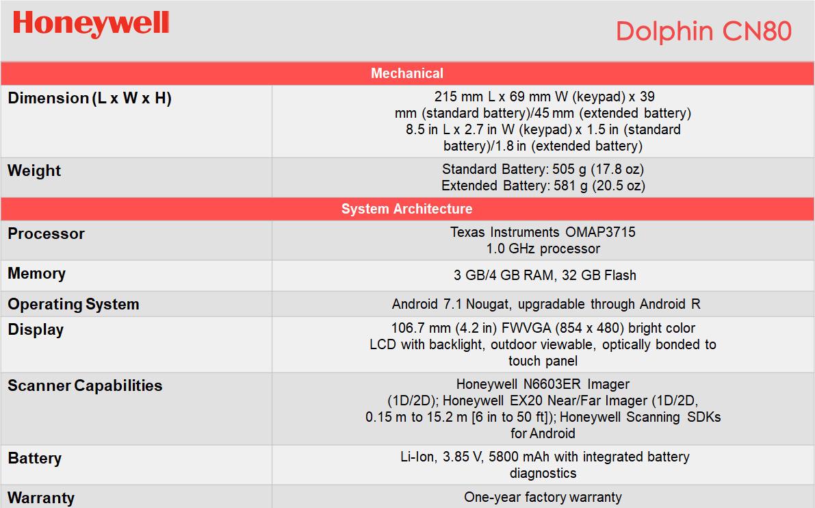 Autopack - Honeywell CN80